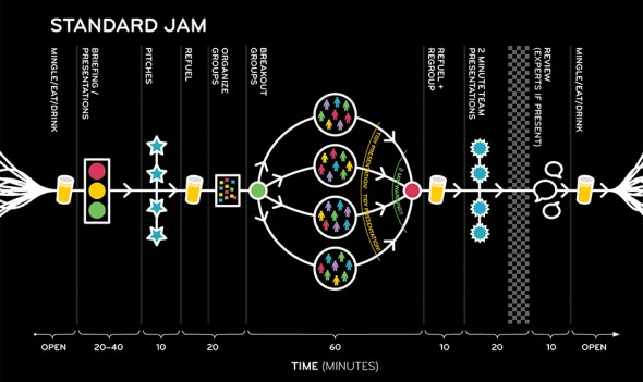 JamGraphic-590x351